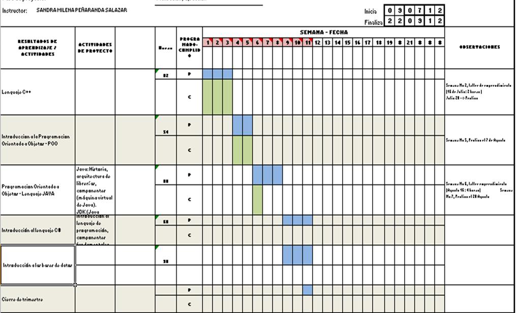 Adsi 298225: Diagrama De Gantt Javadoc String