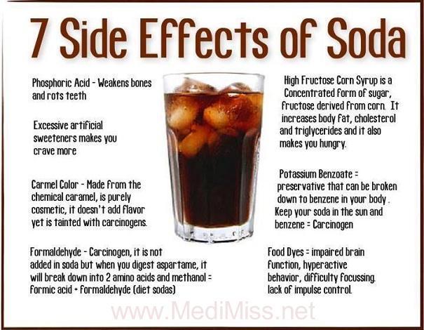 7 Side Effects of Soda