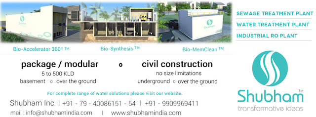 Waste Water Treatment Plant Manufacturers