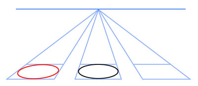 how to find center of circle with two points