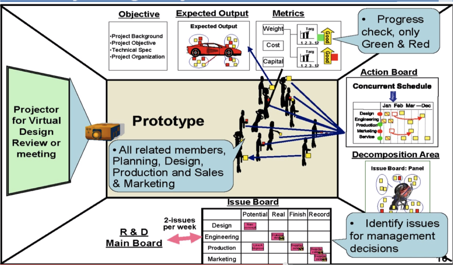 The Seven Principles of Effective Supply Chain Planning
