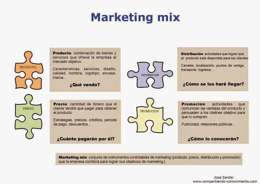 marketing mix analysis mercedes benz