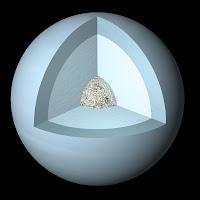 Uranüs Gezegeni ve Yapısı Katmanları