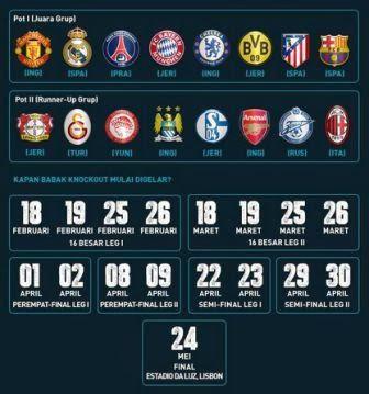 Jadwal Pertandingan Liga Champions 2014/2015