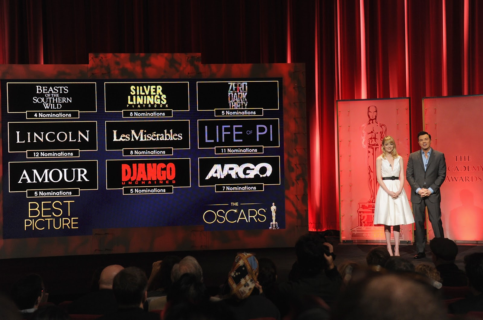 http://1.bp.blogspot.com/-NQr4c0vGwqg/USyE1UzCuDI/AAAAAAAADp0/IpZPkaWPOzs/s1600/2013-oscar-nominations-01102013-01.jpg