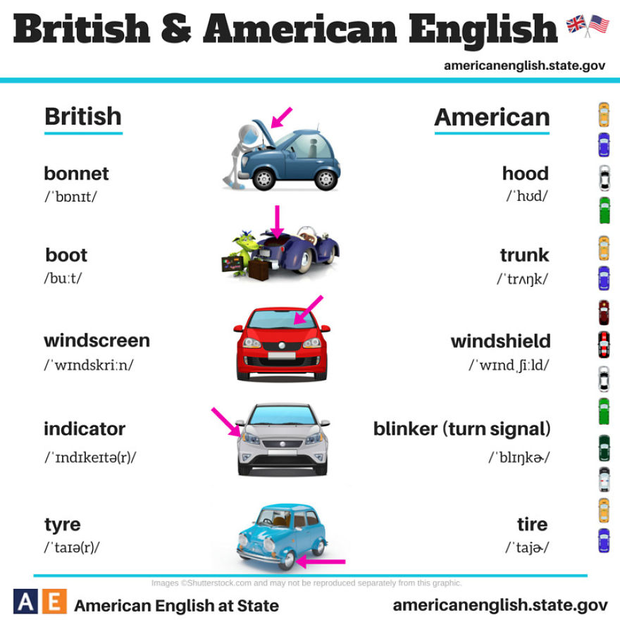 comparison of american and british letter Curious what schools are like on the other side of the pond here's a fun description of the differences between british vs american schools.