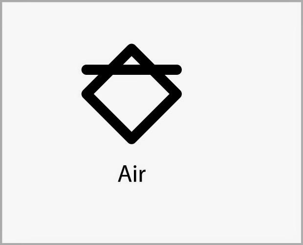 Critical Fumble Symbols Of The Dd Planes