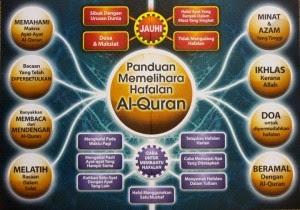 Tips, Metode, Dan Motivasi Menghafal Al-Qur'an