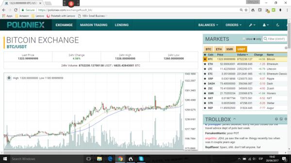 1 bitcoin price