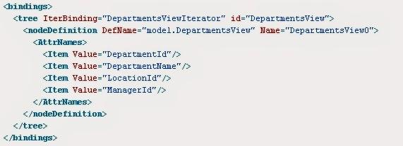 vista codigo Page Data Binding Definition