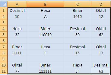 Cara Konversi Bilangan Desimal, Biner, Oktal, Hexadesimal di Excel