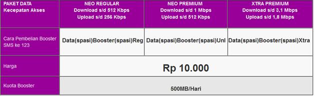 Paket Neo Booster Smartfren