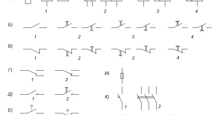 Условные обозначения схемах релейной защиты
