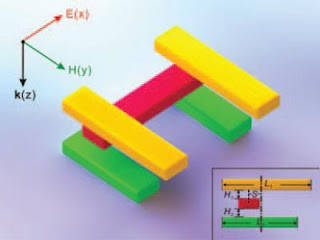 3-D Plasmon Ruler Graphic