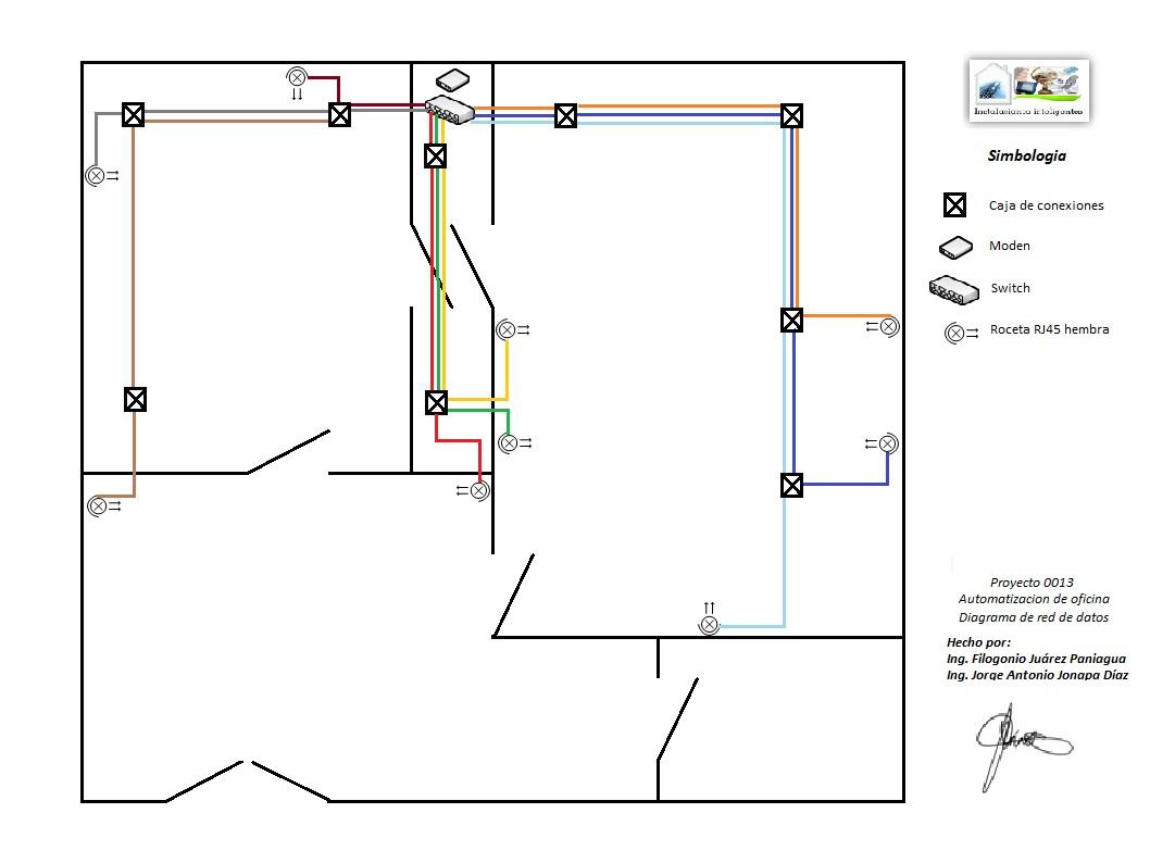 telecomunicaciones  diagrama red de datos y mobiliario