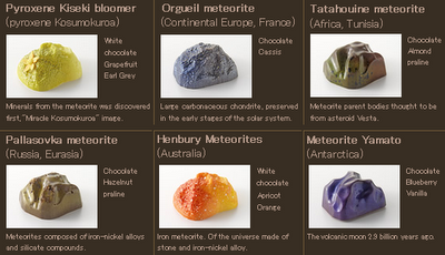 Chocolate Meteorites