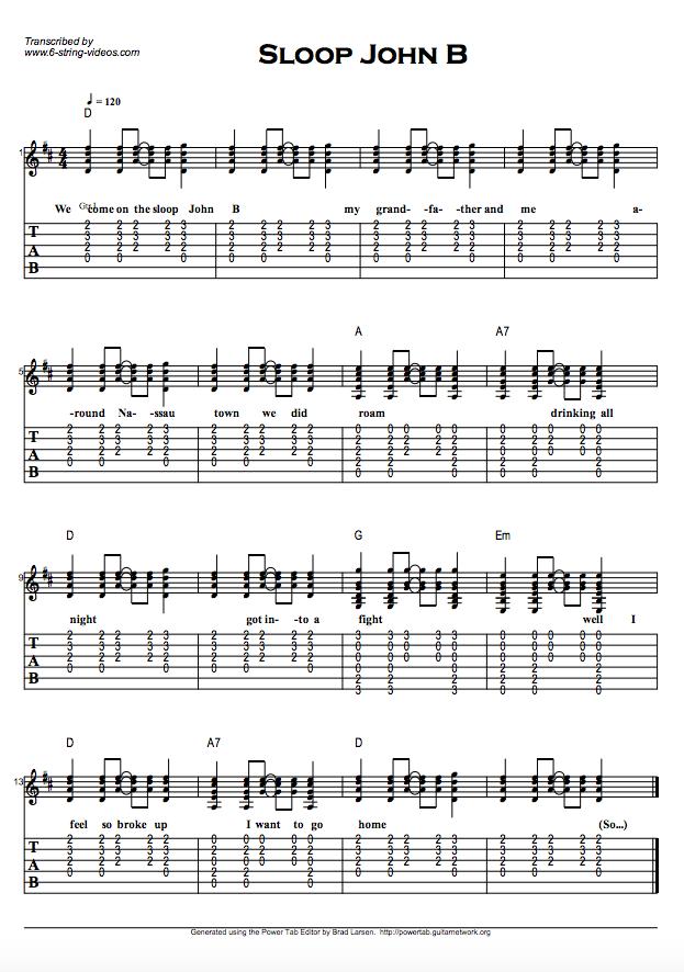 Sloop John B Guitar Chords