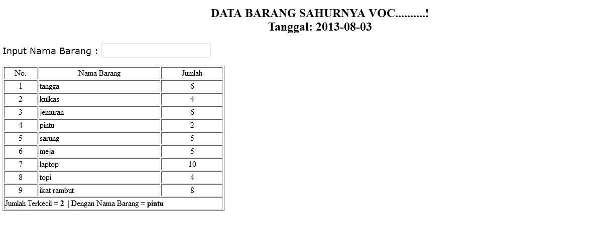 data barang sahurnya VOC