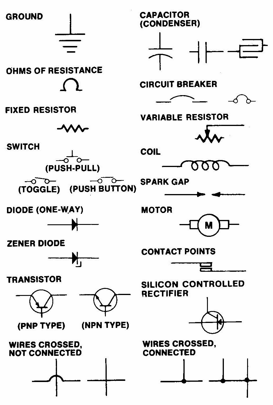 Figure 1-5 Here are some more. common electrical diagram symbols.