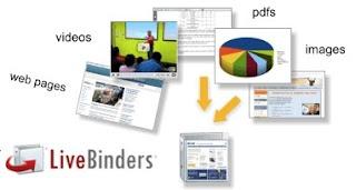Livebinders Uses