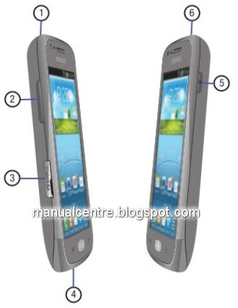 Samsung Galaxy Axiom Side Views