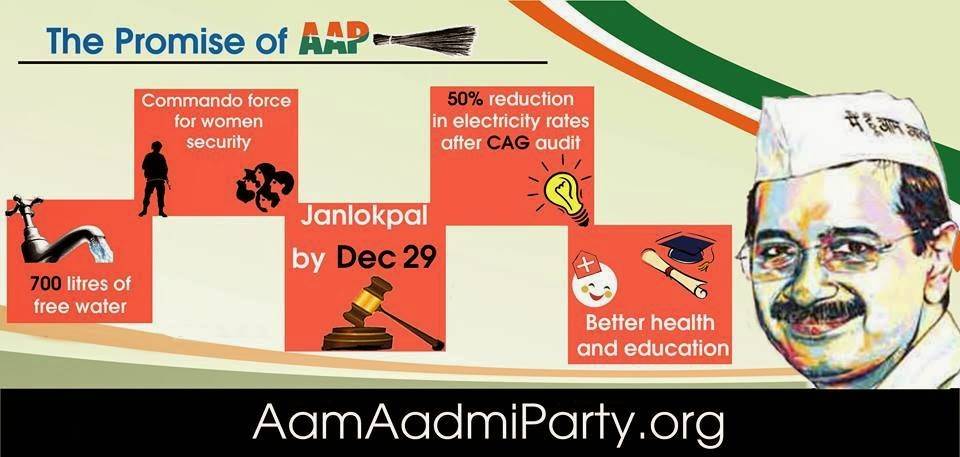 Aam Aadmi Party - Is it overrated?