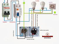 doble interruptor con toma chuco encendido lamparas baño mas extractor