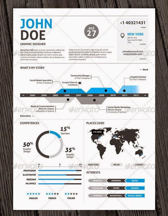 Infographic Resume Builder infographic resume builder infographic resumes pinterest Resume Tips