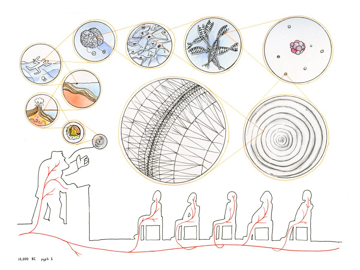 Deleuze-Ngui).- 2- Dibujos/diagramas de\