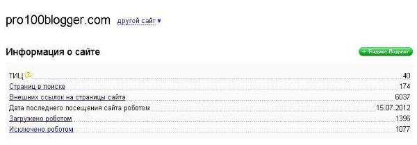 Апдейт тИЦ 18 июля 2012
