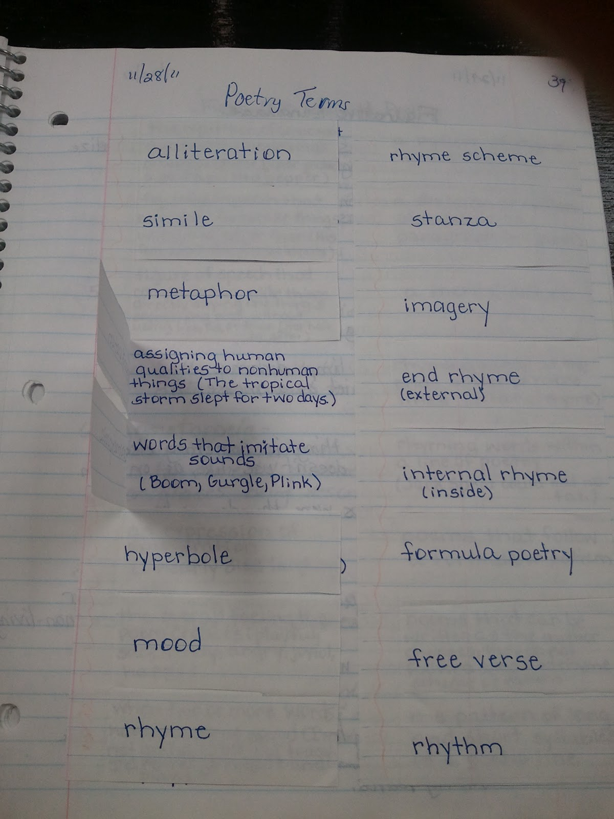 Poetry terms middle school