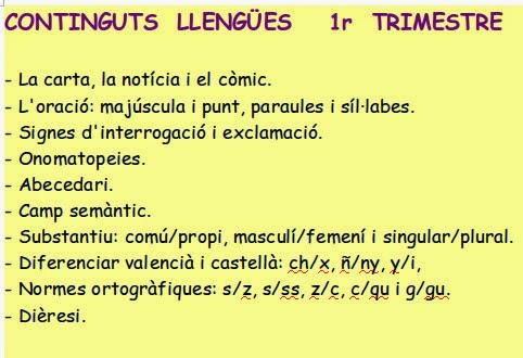 Continguts de Llengua