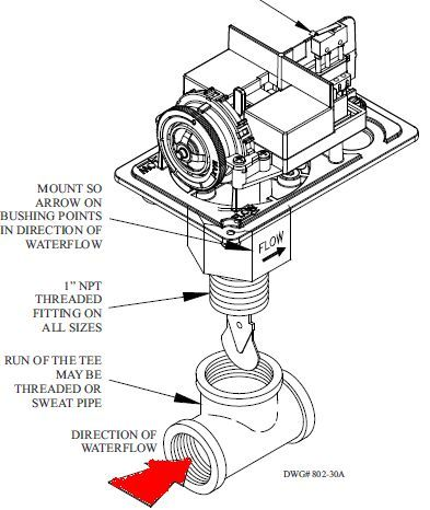 Wondrous Commercial Fire Alarm Diagram Auto Electrical Wiring Diagram Wiring Database Hyediarchgelartorg