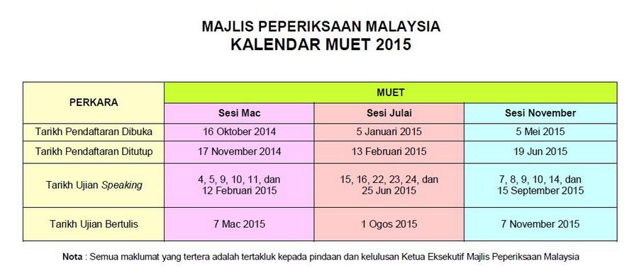 Kalendar Peperiksaan MUET 2015