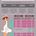 Infographics - How much does laser hair removal cost?
