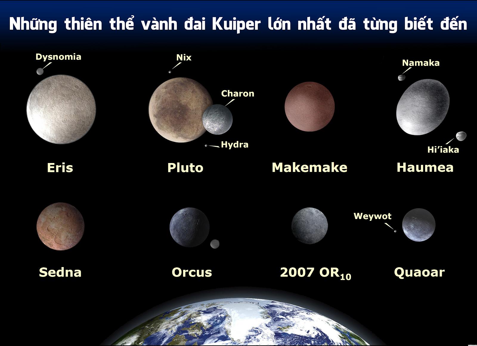 Những thiên thể vành đai Kuiper lớn nhất đã từng biết đến. Việt hóa bởi Ftvh.