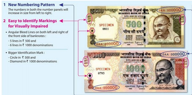 500 & 1000 Rupee Bank Notes