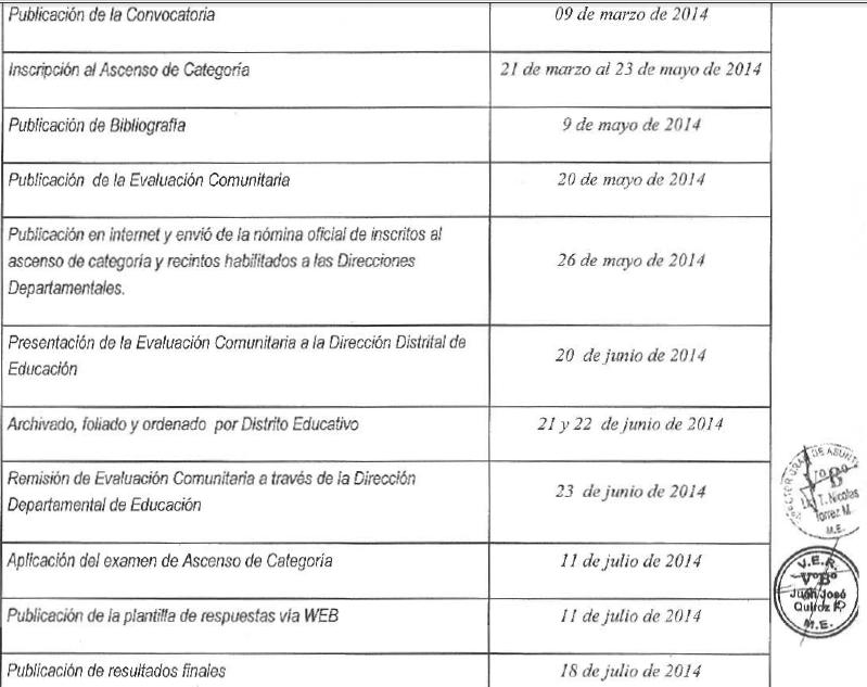 SITIO DE PROFESORES BOLIVIA: NUEVO CRONOGRAMA MODIFICADO DEL EXAMEN DE