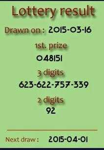 Thailand lottery result March 16 2015