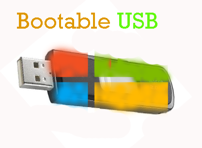 How To Create A Bootable Usb From Windows 81 And Windows | Apps Directories