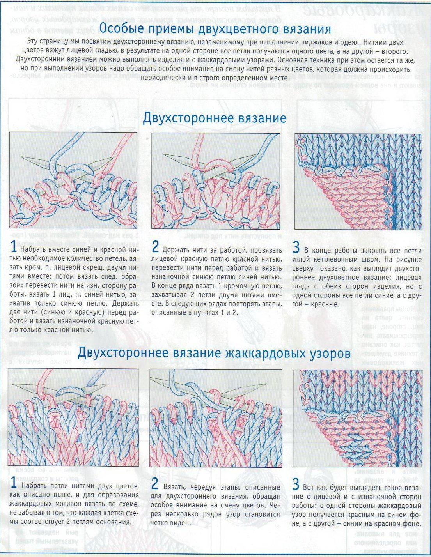 Двусторонние узоры спицами и примеры схем (фото и видео)