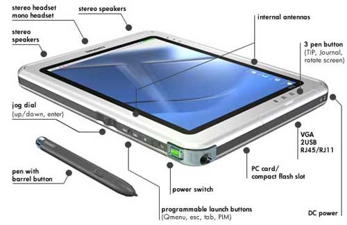 2001 Bill Gates Of Microsoft Showed The First Public Prototype A Tablet PC Defined By As Pen Computer Allows Hardware In Accordance With