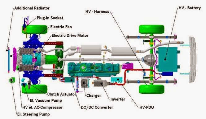 Electrical Engineering Blog  Hybrid Cars