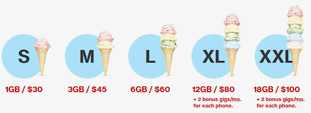 cheapest unlimited cell phone plans
