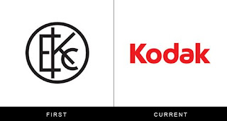 évolution du logo general kodak