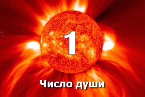 Число 1 в ведической нумерологии