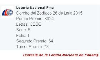actualizacion-gordito-del-zodiaco-viernes-26-de-junio-2015-loteria-nacional-de-panama