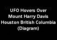 UFO Hovers Over Mount Harry Davis Houston British Columbia (Diagram)