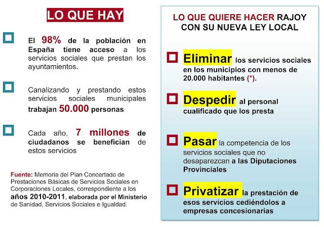 Algueña Reforma Local