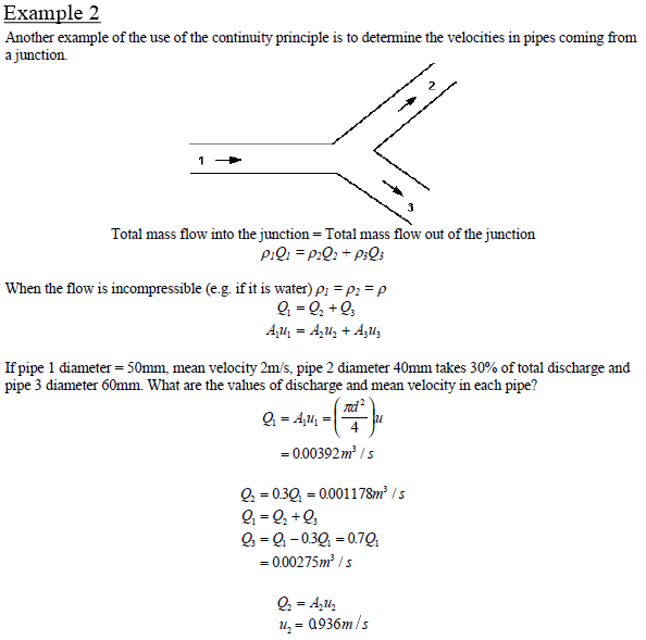 Air Flow Force Equation: Basic Equation In Fluids Mechanic: EXAMPLES